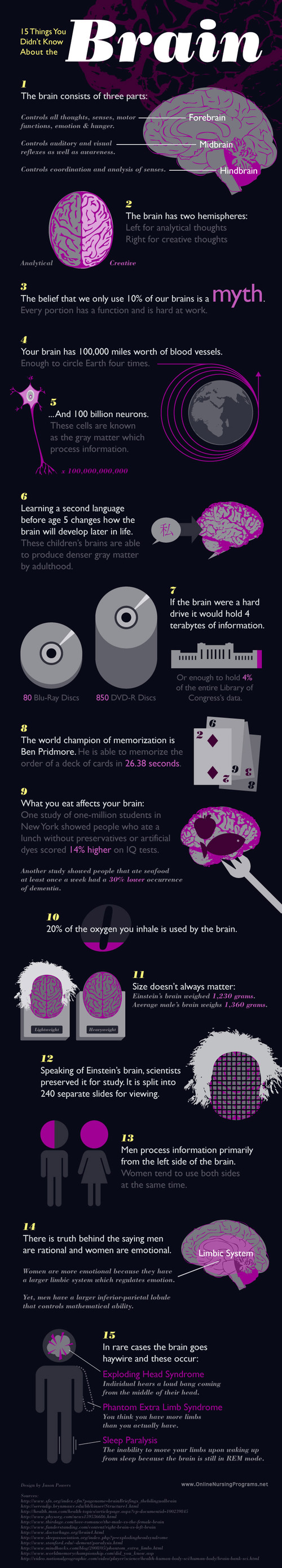 15-facts-about-the-brain